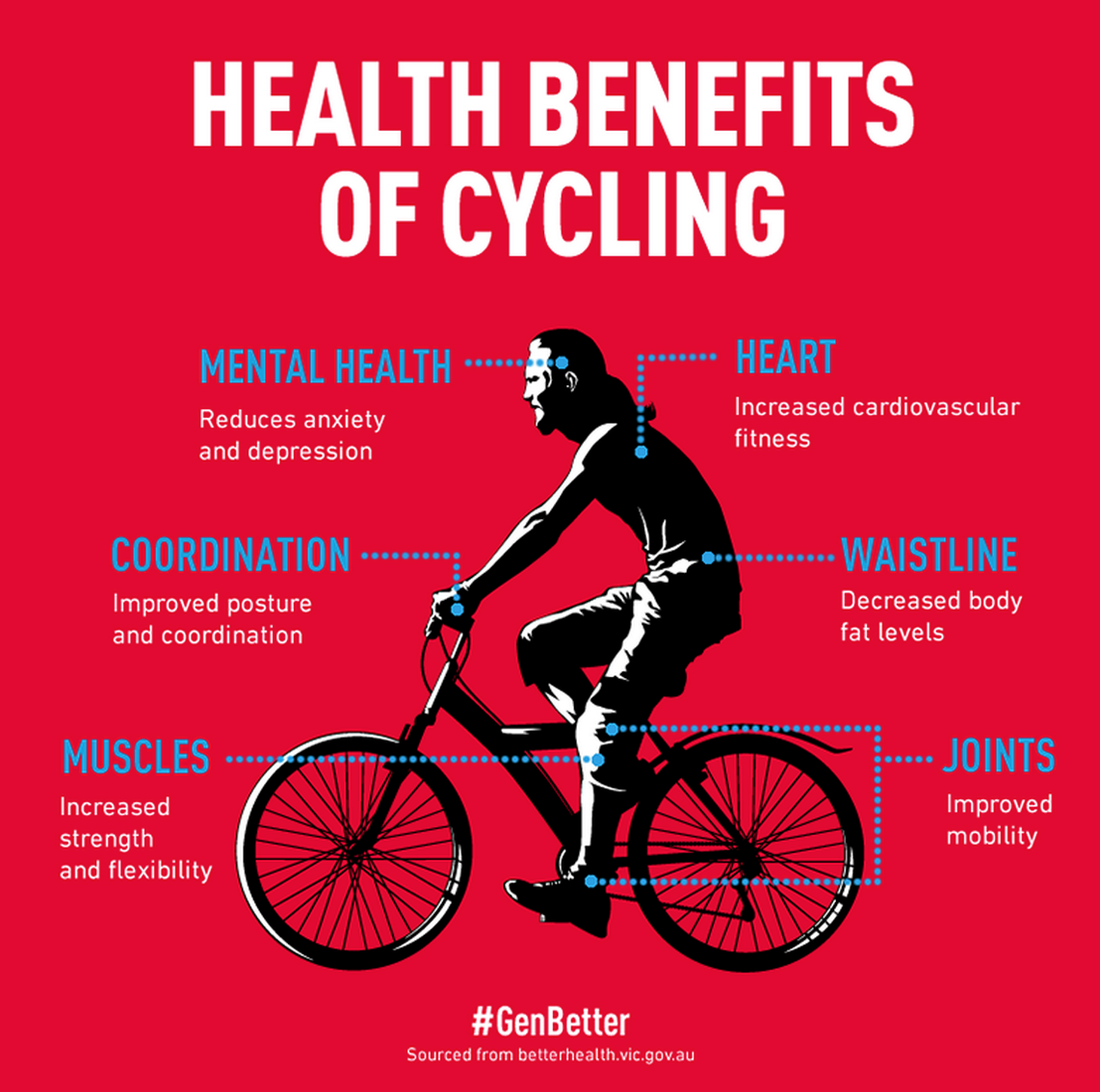 benefits for mental health problems